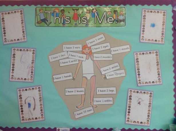 all about me display 001